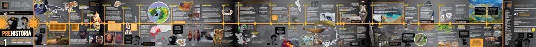 Wizualizacja pamfletu do pierwszego odcinka cyklu historycznego. Długa linia czasu, z której odchodzą kreski do opisów ważnych wydarzeń.